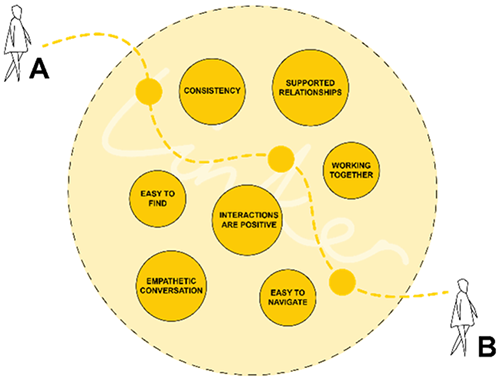 The Linker Network